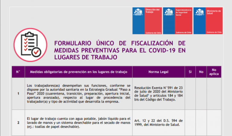 Formulario Único De Fiscalización De Medidas Preventivas Para El Covid-19 En Lugares De Trabajo